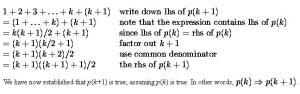 Matematiskt induktionsbevis